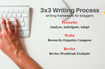 3x3 writing process for bloggers