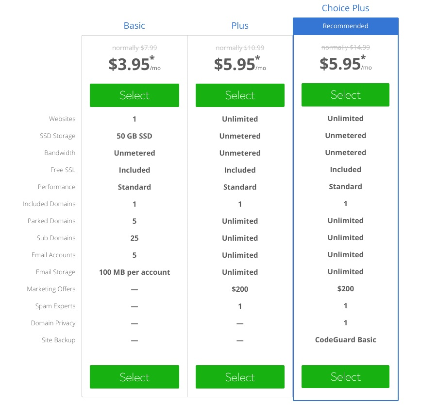 Bluehost pricing table