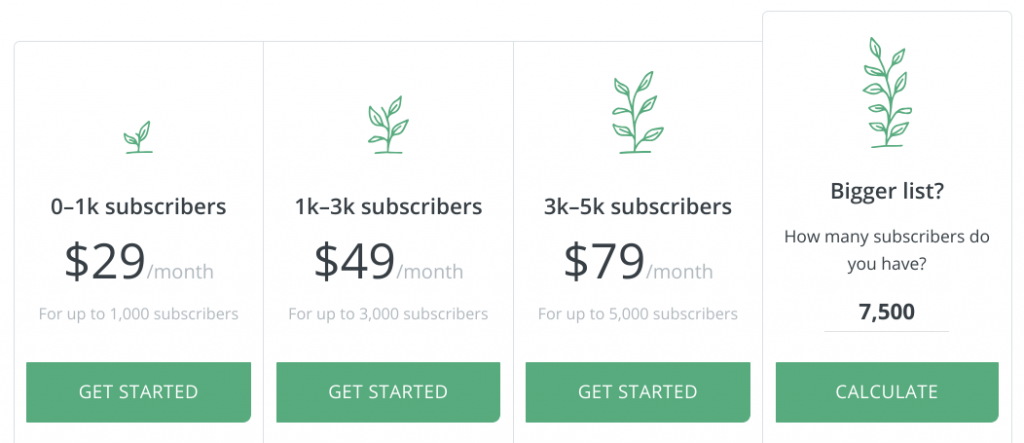 ConvertKit pricing