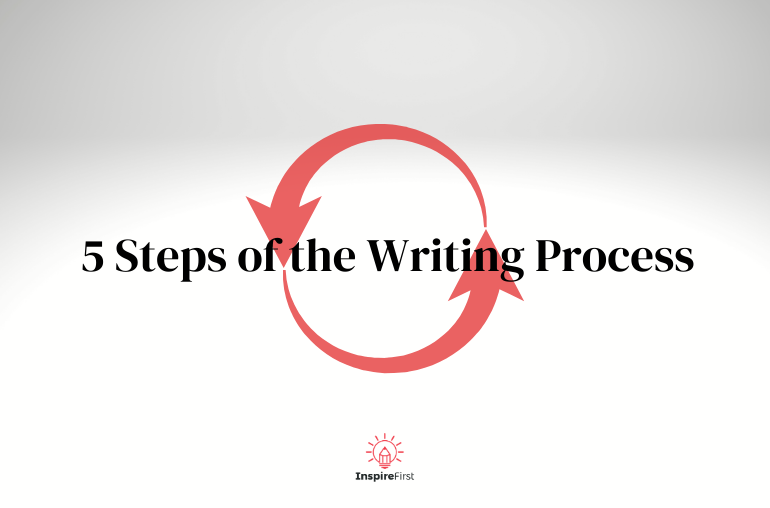 5 steps of the writing process over a gradient