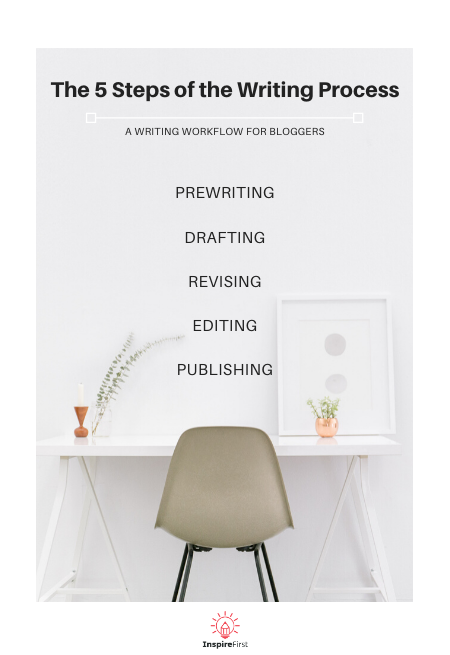 The five steps of the writing process over a minimal office setting with a white desk and tan chair