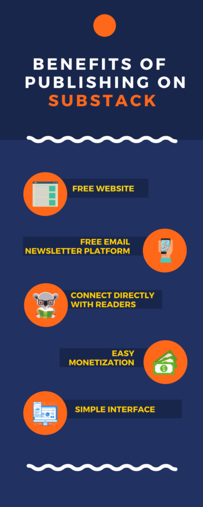 benefits of publishing on Substack infographic