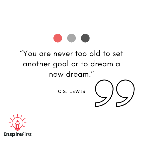 C.S. Lewis quotes on setting goals