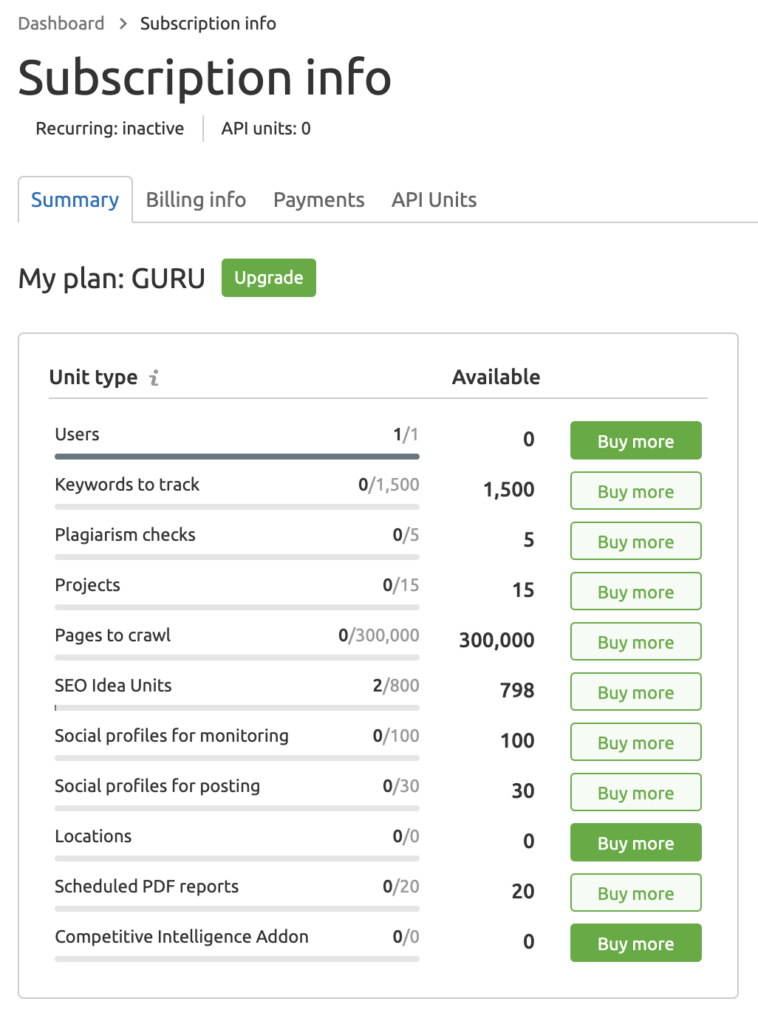 SEMrush Guru subscription info - Get a SEMrush Guru coupon